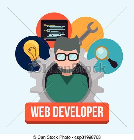 Resume template sw engineer